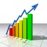 Forex Investing Business Plan
