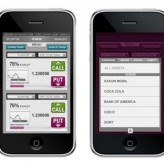 Binary Options Brokers and Mobile Platform